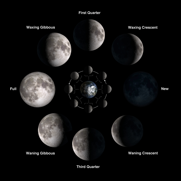 54_moon_phases