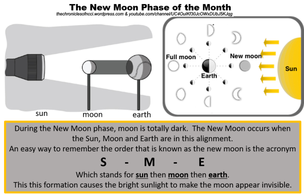 New Moon phase2